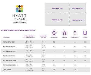 Hyatt Place State College Meeting Capacity Chart